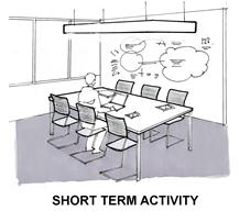 Short Term Activity